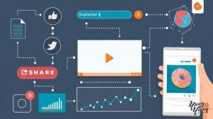 distribution channels for video content