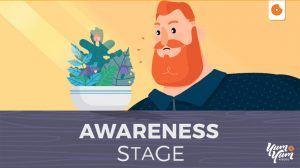 awareness stage inbound marketing