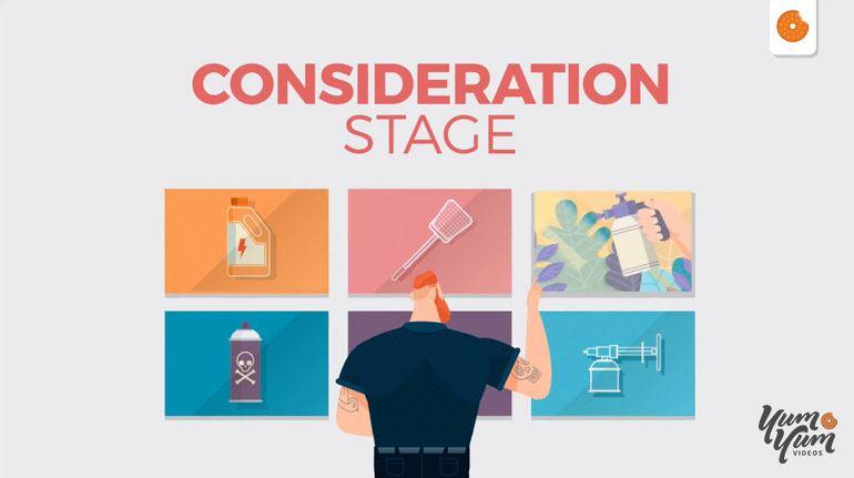 consideration stage inbound marketing