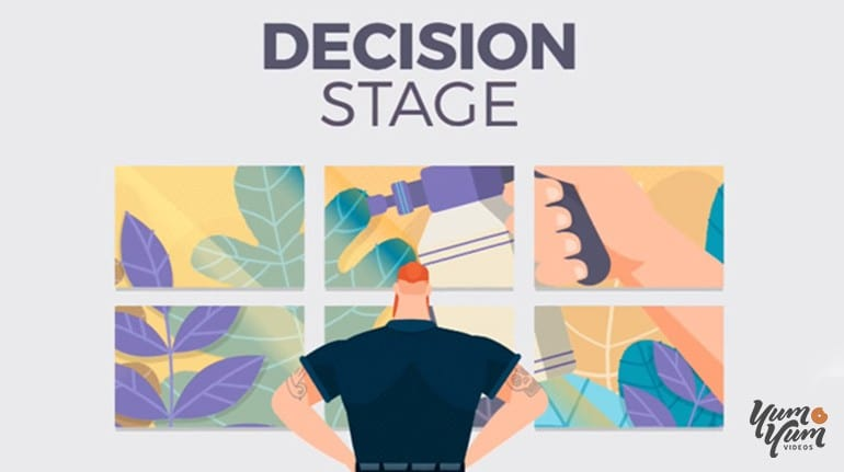 decision stage inbound marketing