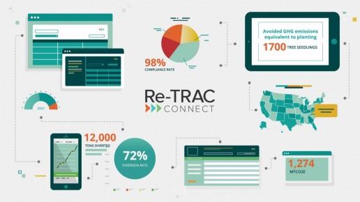 Re-Trac1