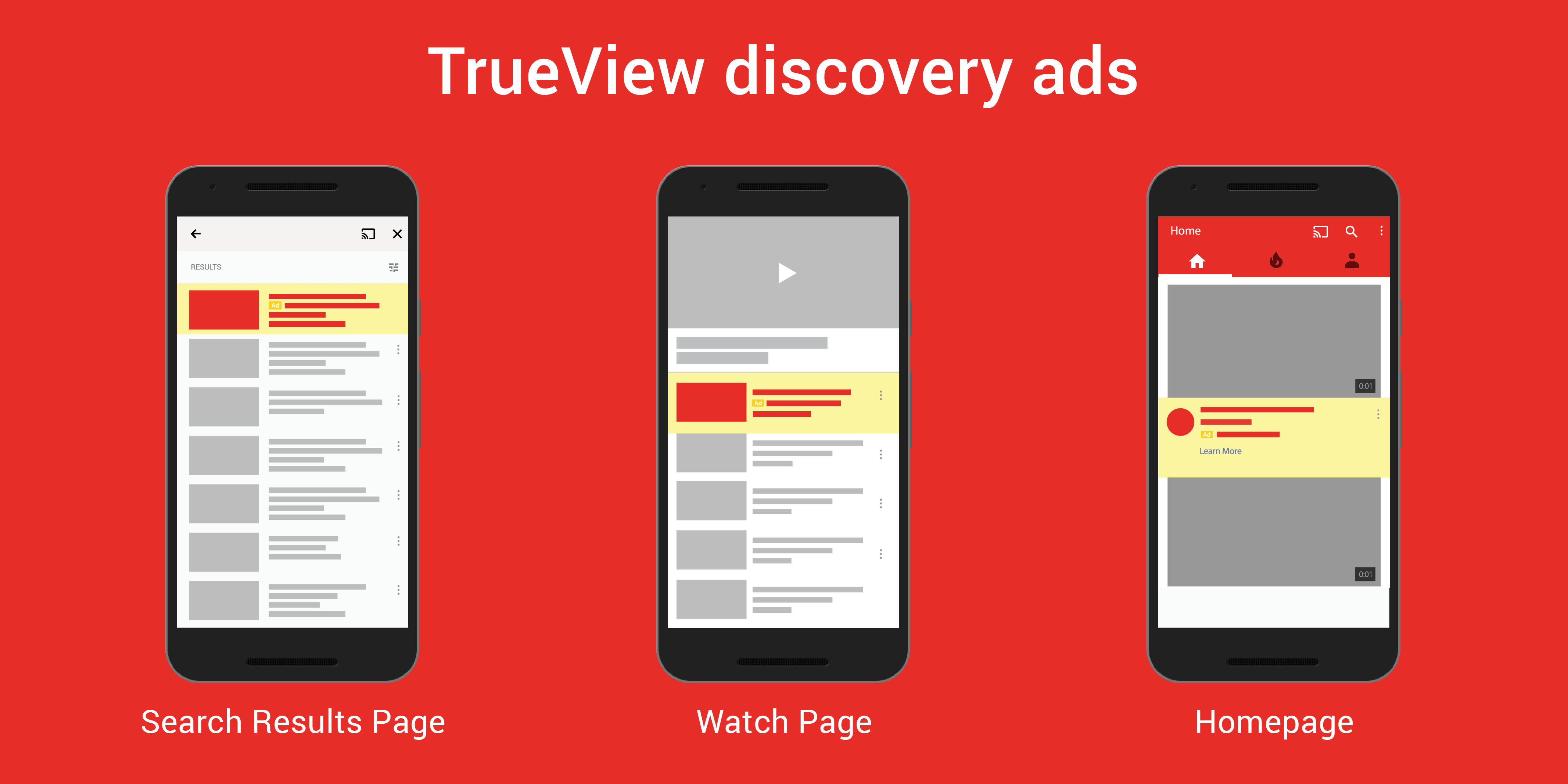YouTube True View Discovery ads