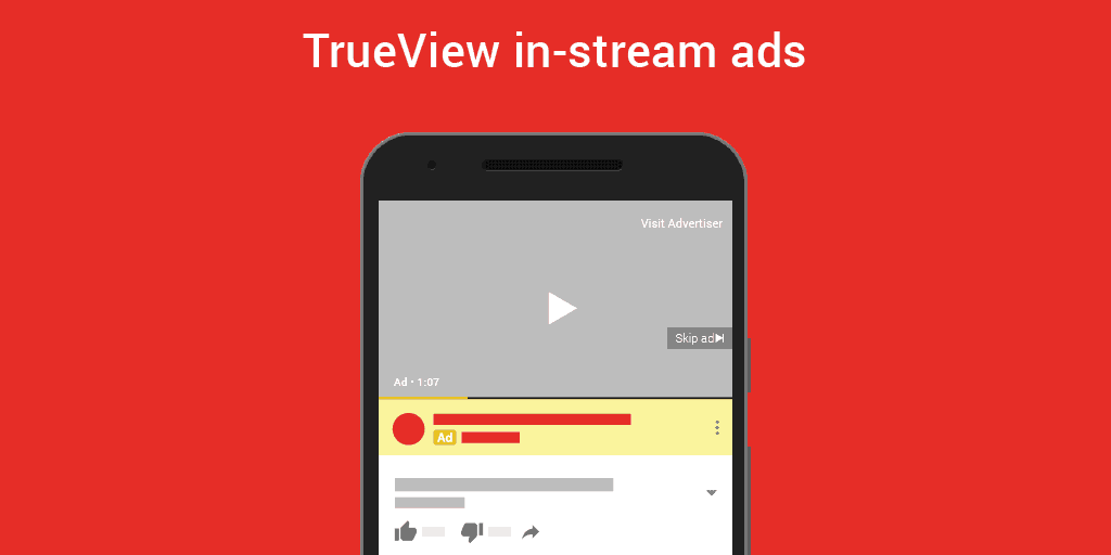 YouTube True View in stream ads