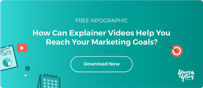 What Is an Explainer Video (And How  Will It Help Your Business)?